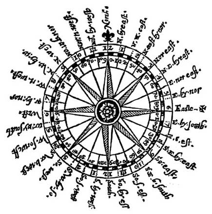 Compass_thumbnail