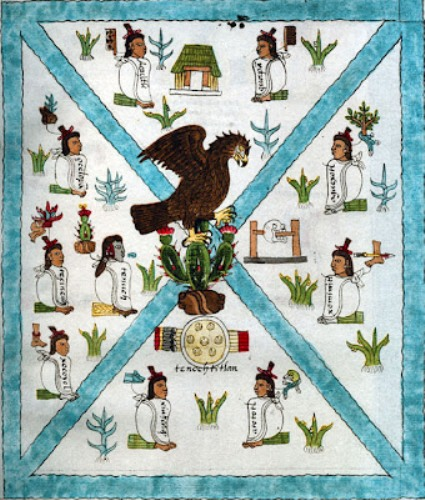 aztec eagle codex mendoza